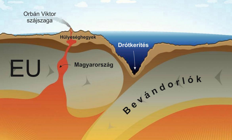 Hihetetlen, hogy a lemeztektonika, komoly geopolitikai folyamatokat is illusztrálhat!!!